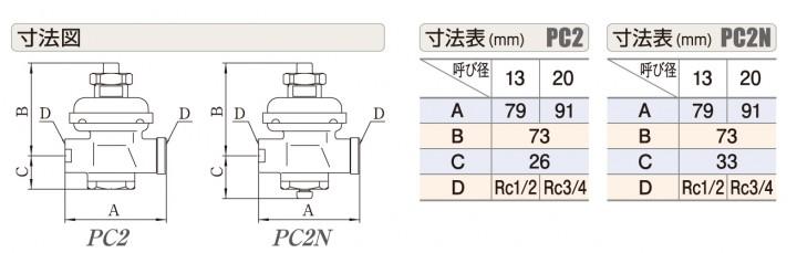 PC2/PC2N