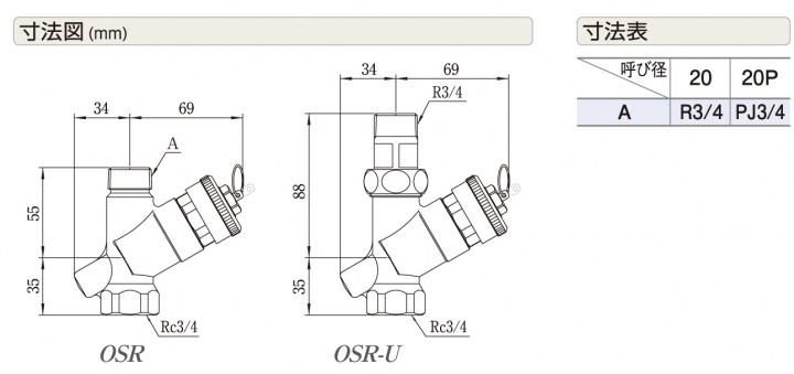 OSR / OSR-U
